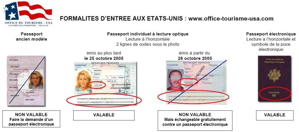 Passeports pour les USA